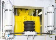 Balgzylinder: Kontrollierte Kraftübertragung