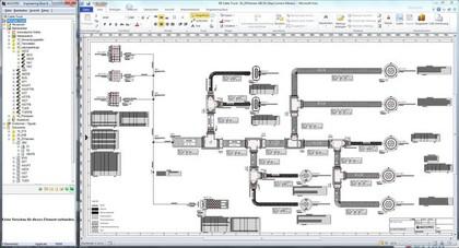 Produktionssysteme: Top Down-Ansatz für Systems Engineering