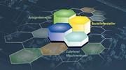 Materialdatenmanagement: Materialdatenmanagement: Eine Quelle, eine Software, eine Plattform
