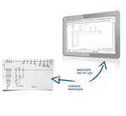 Digitalisierungs-Service: Von Papier zu CAD