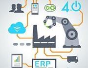 Grundlagen für den Produkt- und Unternehmenserfolg: Komplex, flexibel, zyklisch