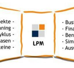 Product Lifecycle Management: Volle Kostenkontrolle für F&E
