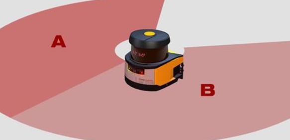 Sicherheits-Laserscanner RSL 400