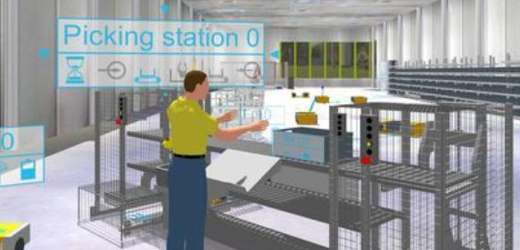 Simulationsmodell
