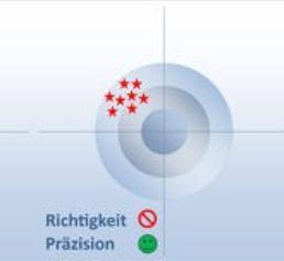 Umgebungsbedingungen automatisiert erfasst und berücksichtigt: Normgerechtes Kalibrieren von Pipetten