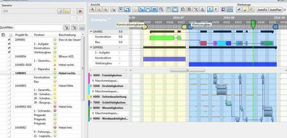Planungssoftware IKOffice MoldManager