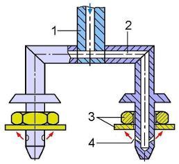 Luftstrahl-Doppelgreifer