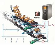VLT® AutomationDrive PM