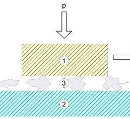 Tribologisches Gleitverschleiß-System