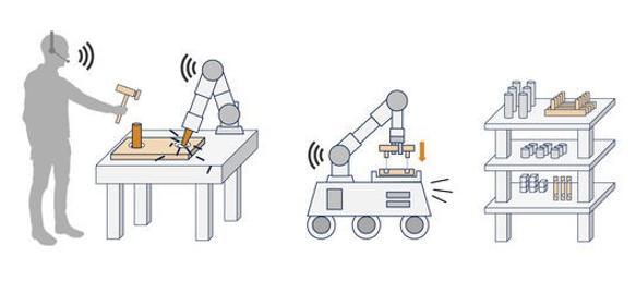 Automatisierte Kommissionierung von Bauteilen und Vormontage