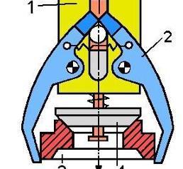 Greifen eines Maschinenteils durch Schwerkraftumlenkung