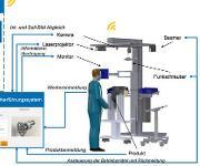 Werkerassistenzsystem