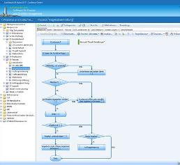 ConSense Software