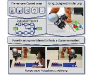 FlexCobot-MRK-System
