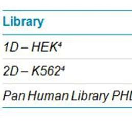 Humane Swath®-Ionenbibliotheken.