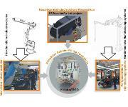 Entwicklungswege zu interaktiven Robotern für die Produktion.
