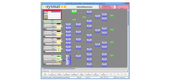 Logistik-Software