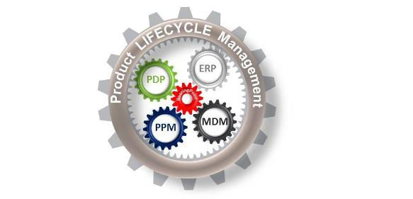 PLM: Quick-Start für digitale Transformation