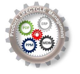 PLM: Quick-Start für digitale Transformation