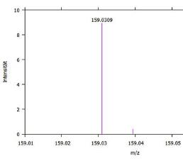 Der HPLC-Tipp: LC/MS-Kontaminationen: DMSO aus der Transfer-Kapillare