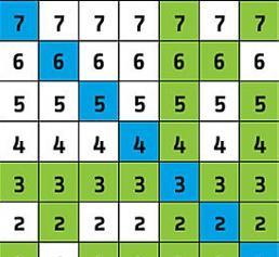 Binning-Matrix