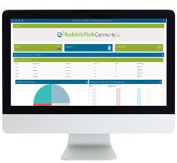 Dashboard von Rabbitfish