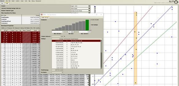 Ähnlichkeits-Analyse: Wissensvorsprung für Einkauf und Konstruktion