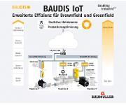 Baumueller-Baudis-IoT