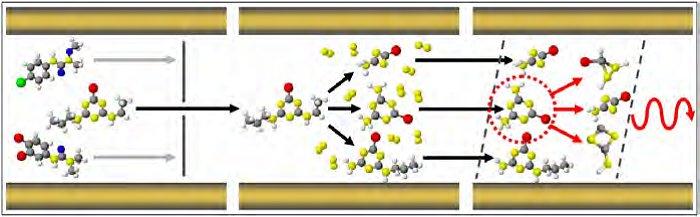 Triple-Quadrupol-Massenspektrometer: Teil- 2: Steigerung der Selektivität