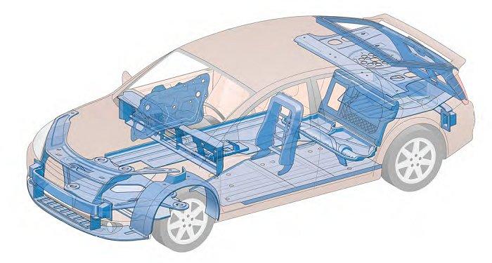 Automobilkomponenten aus Hochleistungskunststoffen