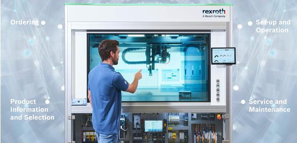 Bosch-Rexroth-Mehrachssystem