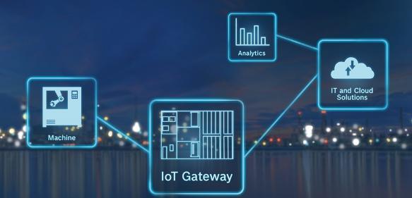 Bosch Rexroth IoT-Gateway