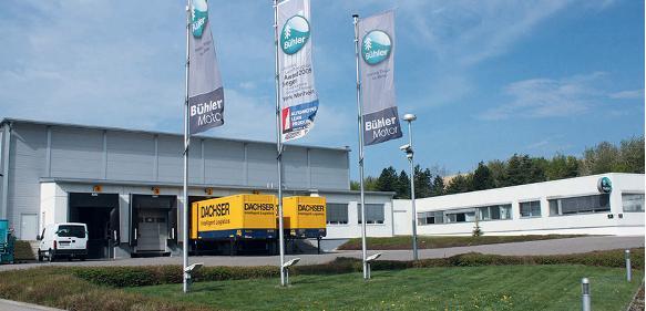 Bühler Motor Standort Monheim