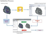 Märkte + Unternehmen: 3D Engineering-Software: Capvidia eröffnet deutsche Niederlassung