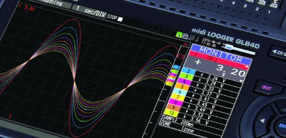 Datenlogger GL840-M von ALTHEN