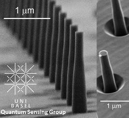 Diamant-Nanodrähte