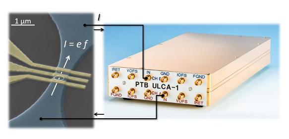 Halbleiter-Einzelelektronen-Stromquelle