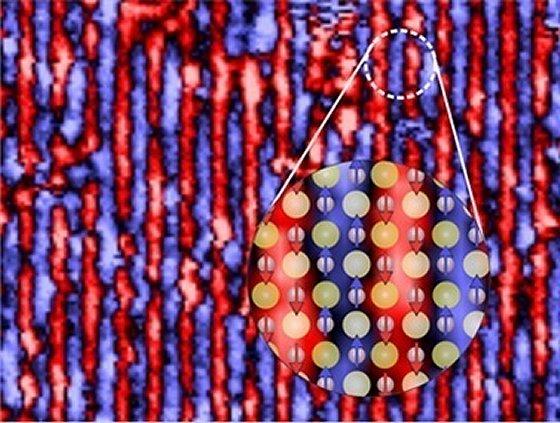 Hochtemperatur-Supraleiter: Das atomare Bild des Magnetismus