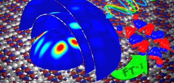 Prinzip der 3D-Rekonstruktion mittels Photoelektronenspektroskopie