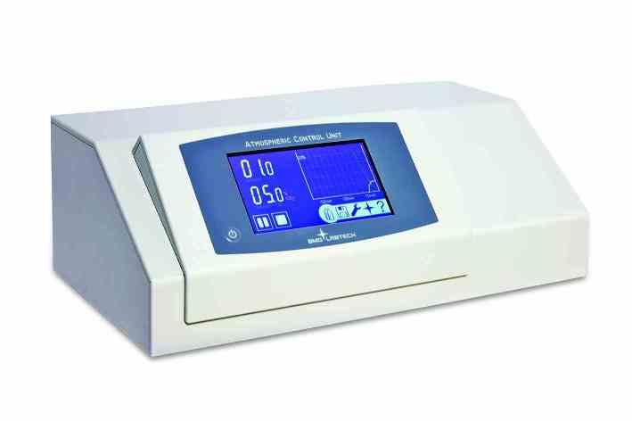Atmosphärische Gas-Kontrolleinheit (ACU) von BMG LABTECH