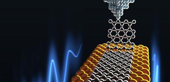 Graphen-Nanoband