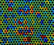 Einschichtiges Graphen, über das eine Siliciumspitze gleitet. Die verschiedenen Farben zeigen die unterschiedlichen Werte der Reibungskraft in der Kontaktfläche. (Abbildung: Suzhi Li / KIT)
