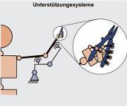 Human Hybrid Robot (HHR)