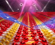 Elektronenstrahl (blau), der die Strukturänderung der Indium-Atomketten (rote Kugeln) nach Anregung durch einen Laserpuls (violett) abfragt. (Quelle: Dr. Andreas Lücke, Universität Paderborn)