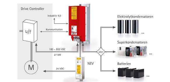 Koch-DSM40-System
