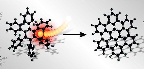 Grafische Darstellung vom Aufbau einer Nanographen-Struktur in Kugelmühlen
