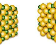 Lithiumspeichermaterialien