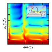 Nanostrukturanalytik: Neue Messtechnik für Nanostrukturen