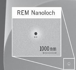 Heraeus-Nanoloch-Faser