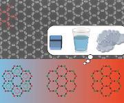 PSI-Forschende haben ein magnetisches Metamaterial aus länglichen Nanomagneten erschaffen, die als flaches, wabenförmiges Muster angeordnet sind.